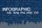 infographic xây dựng nhà phần thô